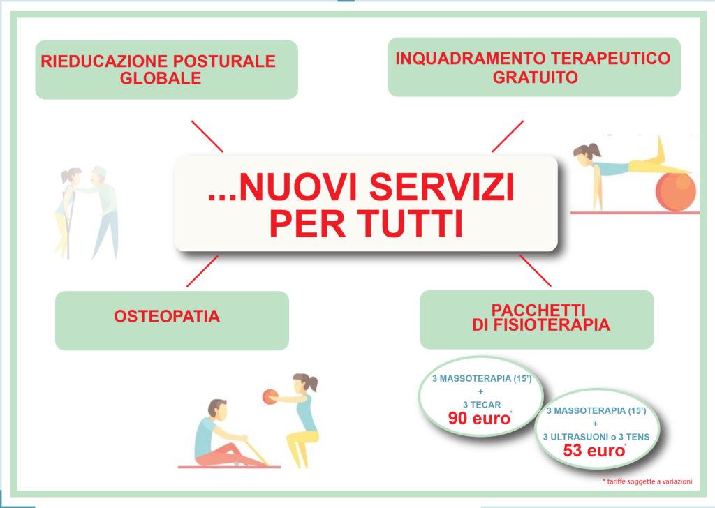 Fisioterapia a Campi Bisenzio